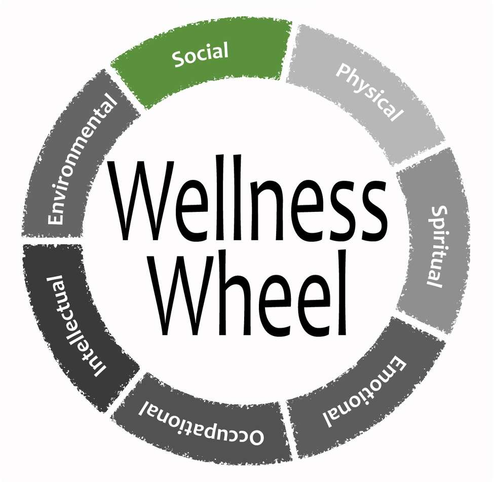 spiritual wellness The spiritual element of wellness can be the most personal piece of the puzzle when trying to place all seven dimensions of wellness together generally, people like.